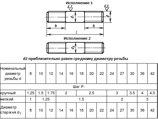 ШПИЛЬКА ГОСТ 22042-76