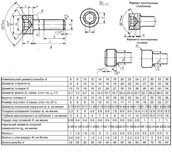 Винт ГОСТ 11738-84 Аналог DIN 912, ISO 4762