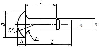 Заклепка ступенчатая (со стержнем двух диаметров)
