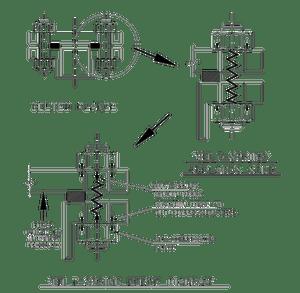 Рисунок № 1. Силы, действующие на «болт-пружину» Уральский метизный завод
