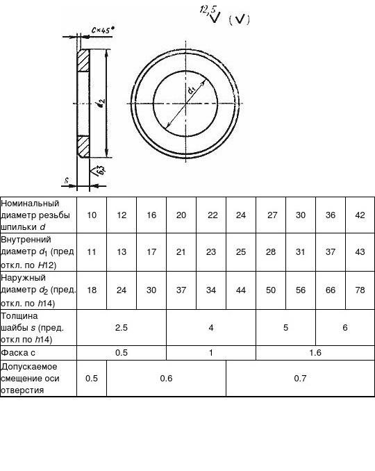 ШАЙБА ГОСТ 9065-75 ДЛЯ ФЛАНЦЕВЫХ СОЕДИНЕНИЙ